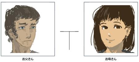 両親の顔イラスト